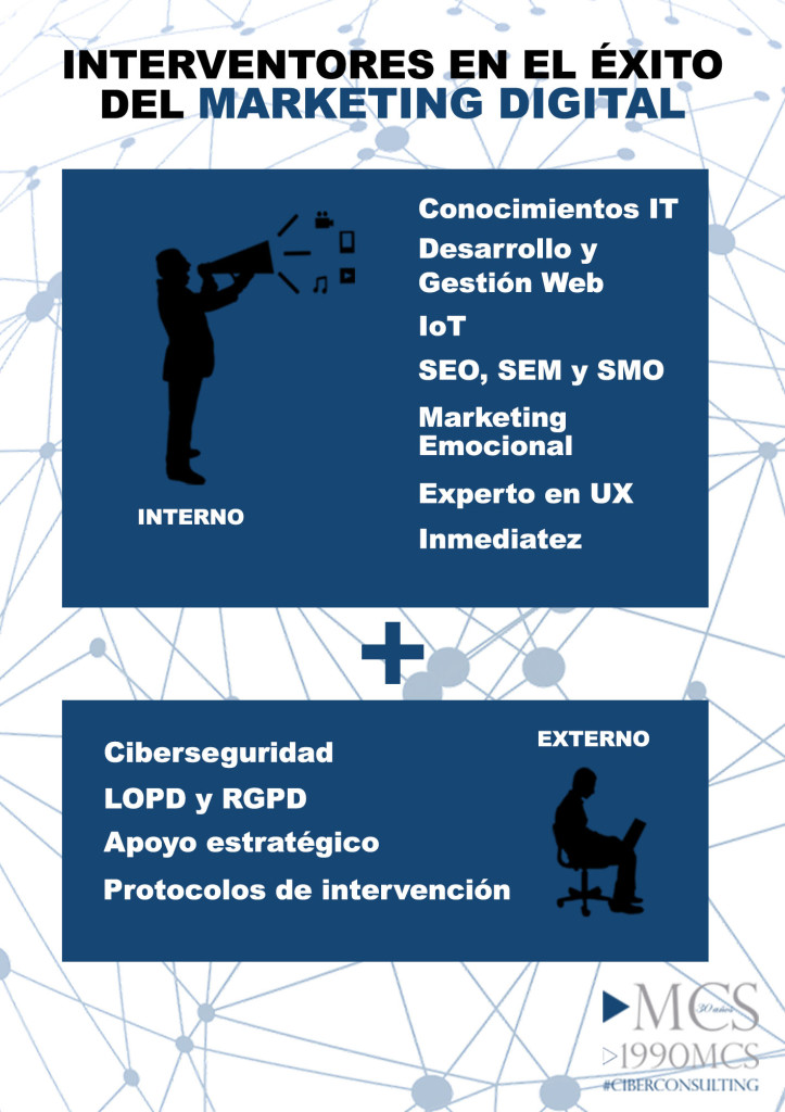 MarketingDigital_Infografia_3_GRAN